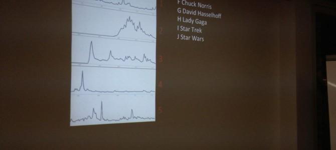24.08.2013 – 2013er Nerd-Edition des Googlequiz bei open mind in Kassel